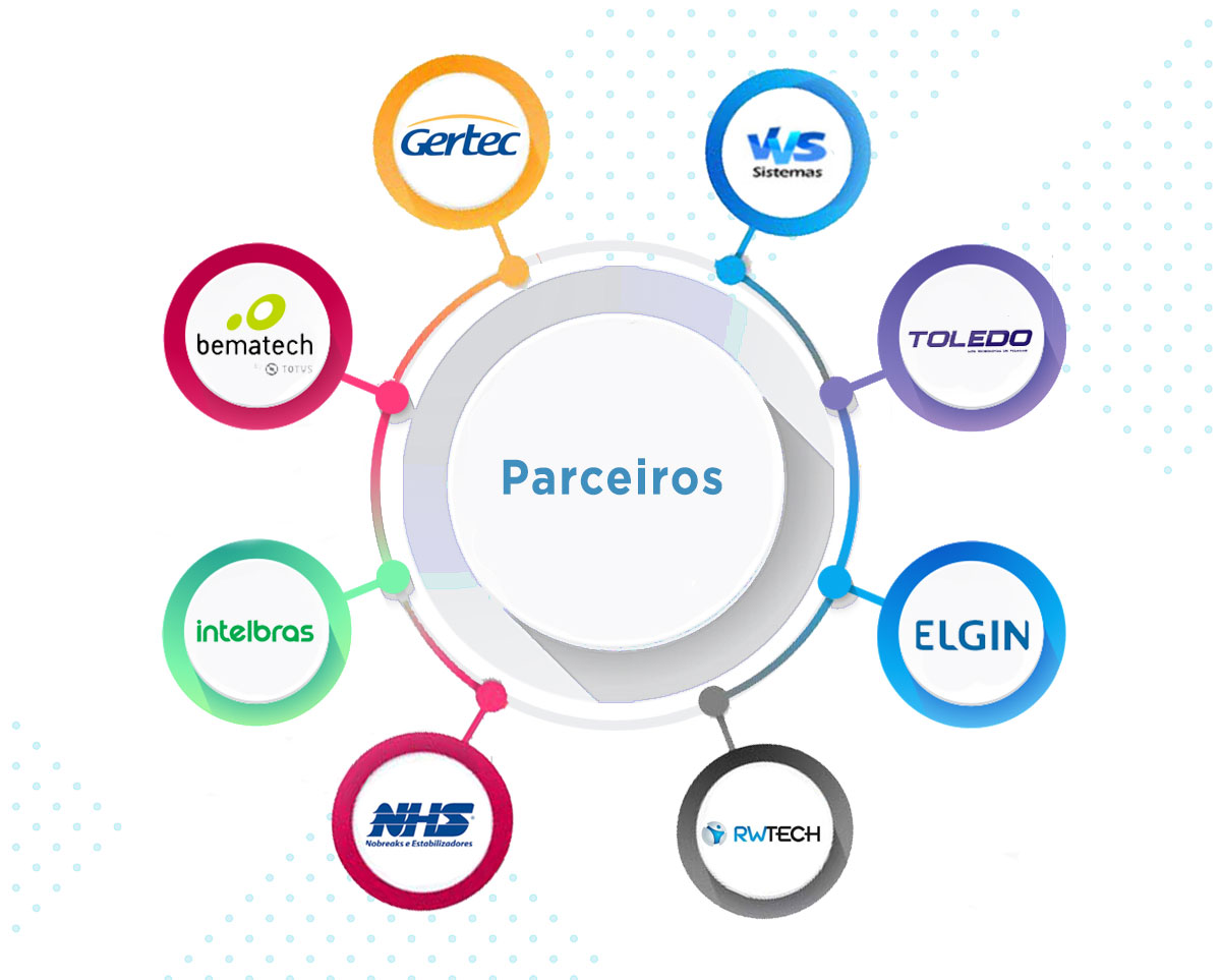 https://dllautomacao.com.br/wp-content/uploads/2018/03/Parceiros.jpg