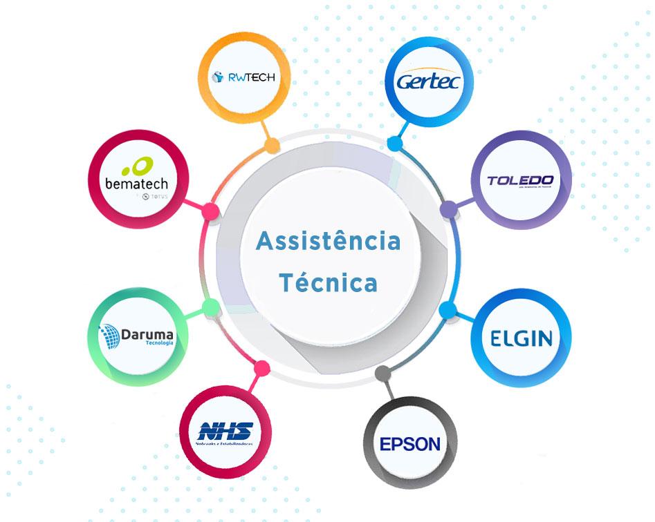 https://dllautomacao.com.br/wp-content/uploads/2018/04/Marcas-que-prestamos-assistencia-1.jpg