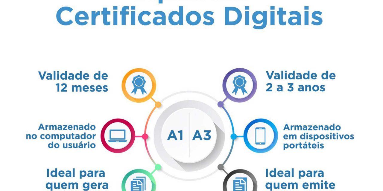 https://dllautomacao.com.br/wp-content/uploads/2018/11/Conheça-os-tipos-de-certificados-digitais-e-saiba-qual-a-melhor-opção-para-a-sua-empresa-1280x640.jpg